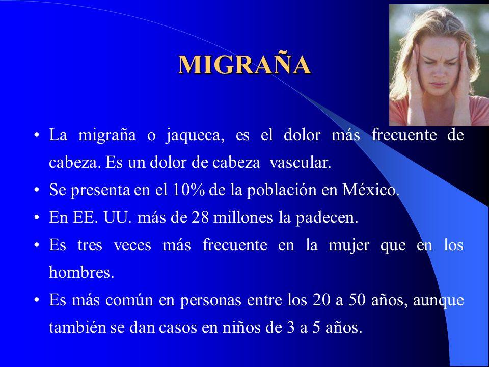 La migraña o jaqueca, es el dolor más frecuente de cabeza. Es un dolor de cabeza vascular. Se presenta en el 10% de la población en México. En EE. UU.