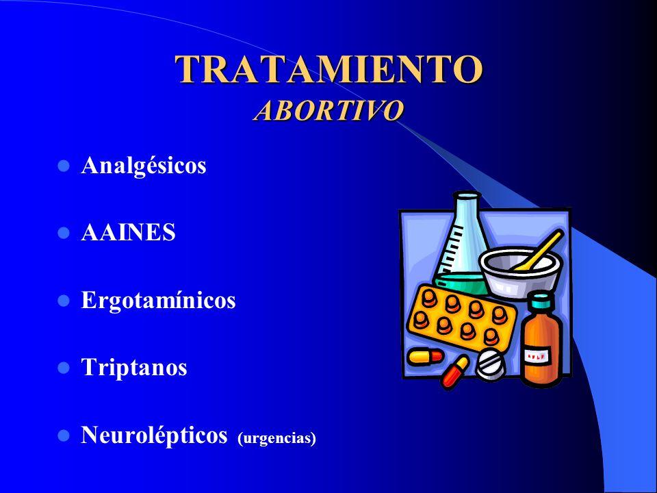 TRATAMIENTO ABORTIVO Analgésicos AAINES Ergotamínicos Triptanos Neurolépticos (urgencias)