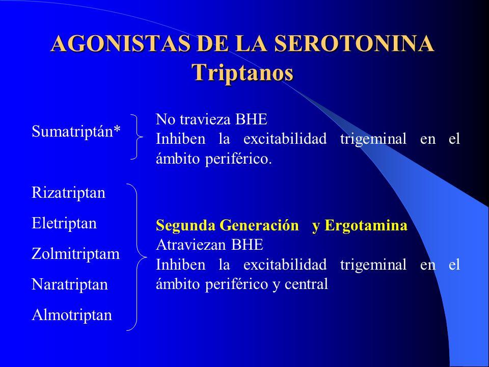 AGONISTAS DE LA SEROTONINA Triptanos Sumatriptán* Rizatriptan Eletriptan Zolmitriptam Naratriptan Almotriptan Segunda Generación y Ergotamina Atraviezan BHE Inhiben la excitabilidad trigeminal en el ámbito periférico y central No travieza BHE Inhiben la excitabilidad trigeminal en el ámbito periférico.
