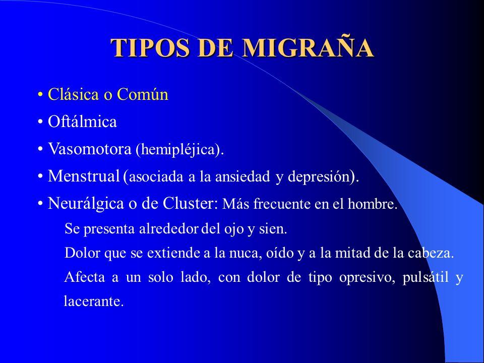 Clásica o Común Oftálmica Vasomotora (hemipléjica). Menstrual ( asociada a la ansiedad y depresión ). Neurálgica o de Cluster: Más frecuente en el hom