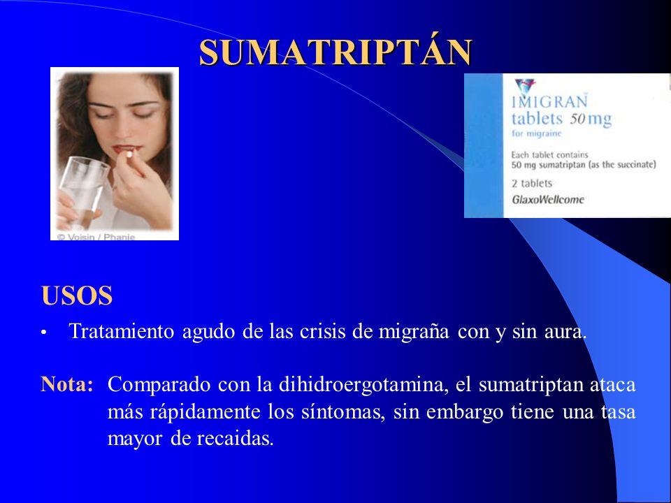 SUMATRIPTÁN USOS Tratamiento agudo de las crisis de migraña con y sin aura. Nota: Comparado con la dihidroergotamina, el sumatriptan ataca más rápidam