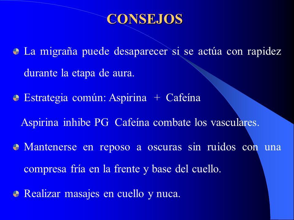 CONSEJOS La migraña puede desaparecer si se actúa con rapidez durante la etapa de aura. Estrategia común: Aspirina + Cafeína Aspirina inhibe PG Cafeín