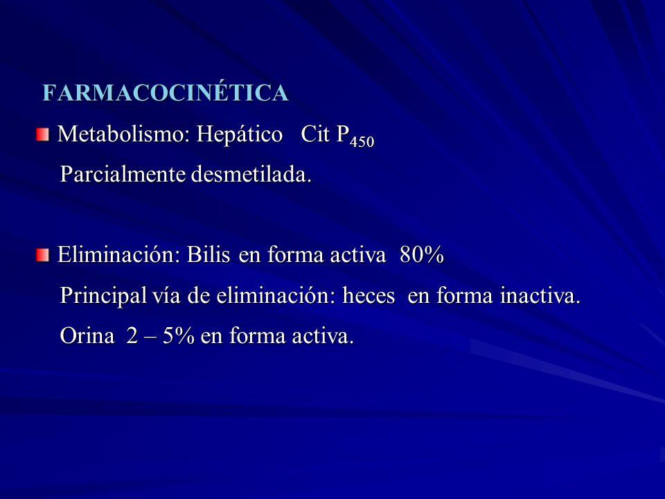 FARMACOCINÉTICA FARMACOCINÉTICA Metabolismo: Hepático Cit P 450 Metabolismo: Hepático Cit P 450 Parcialmente desmetilada. Parcialmente desmetilada. El