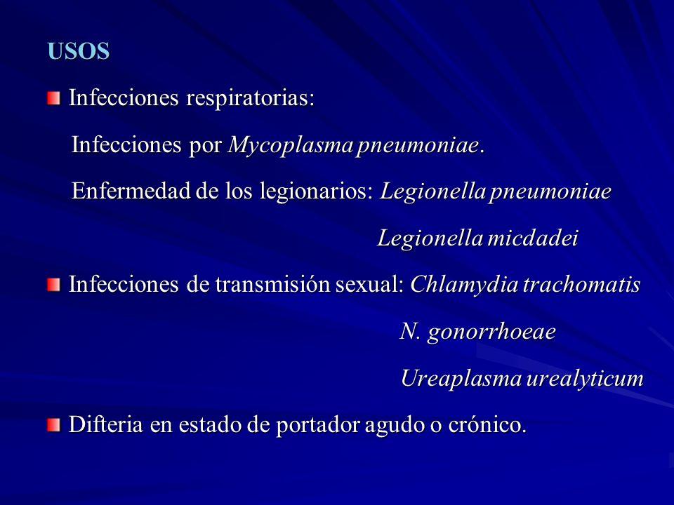 USOS Infecciones respiratorias: Infecciones respiratorias: Infecciones por Mycoplasma pneumoniae. Infecciones por Mycoplasma pneumoniae. Enfermedad de