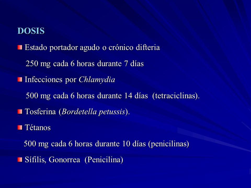 DOSIS Estado portador agudo o crónico difteria Estado portador agudo o crónico difteria 250 mg cada 6 horas durante 7 días 250 mg cada 6 horas durante