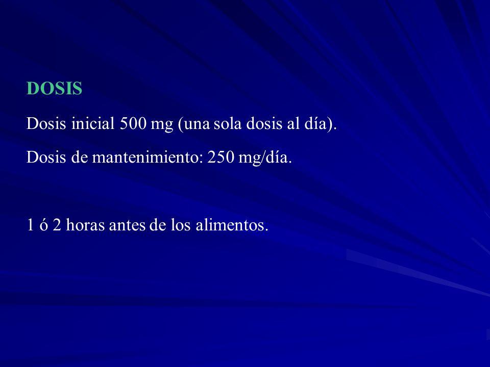 DOSIS Dosis inicial 500 mg (una sola dosis al día). Dosis de mantenimiento: 250 mg/día. 1 ó 2 horas antes de los alimentos.