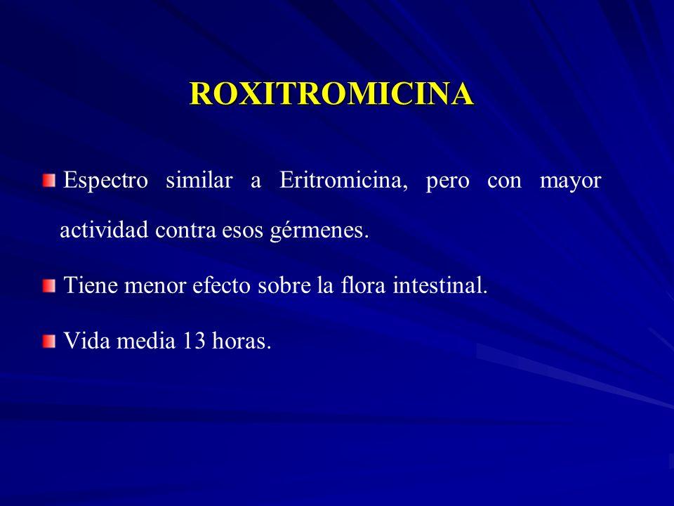 ROXITROMICINA Espectro similar a Eritromicina, pero con mayor actividad contra esos gérmenes. Tiene menor efecto sobre la flora intestinal. Vida media