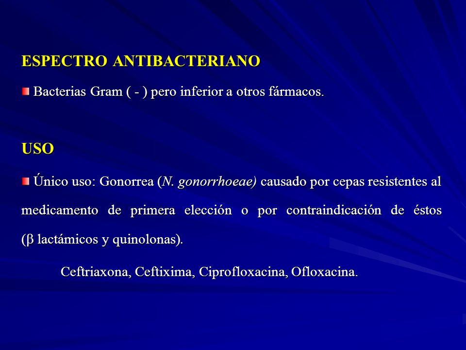 ESPECTRO ANTIBACTERIANO Bacterias Gram ( - ) pero inferior a otros fármacos. Bacterias Gram ( - ) pero inferior a otros fármacos.USO Único uso: Gonorr