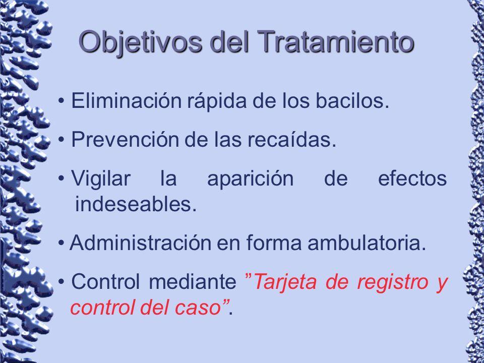 Objetivos del Tratamiento Eliminación rápida de los bacilos. Prevención de las recaídas. Vigilar la aparición de efectos indeseables. Administración e