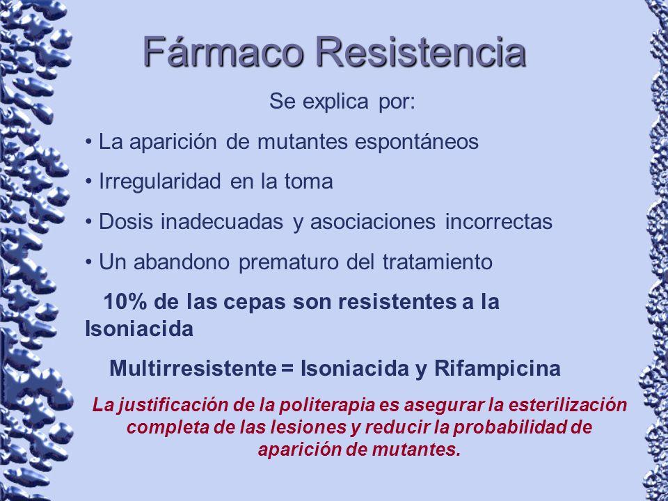 Fármaco Resistencia Se explica por: La aparición de mutantes espontáneos Irregularidad en la toma Dosis inadecuadas y asociaciones incorrectas Un aban