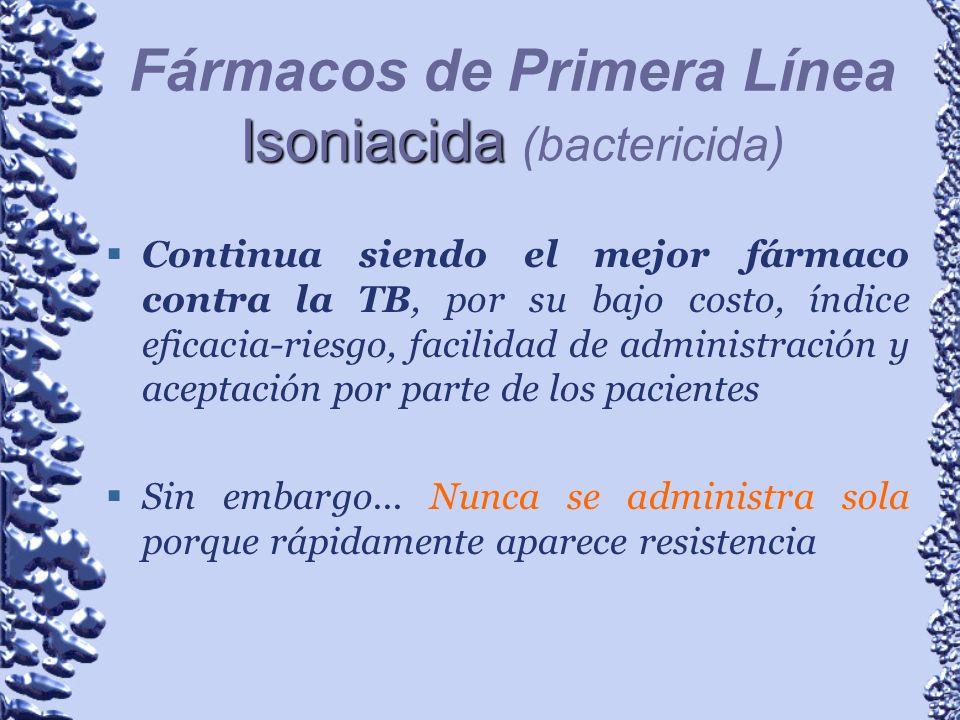 Isoniacida Fármacos de Primera Línea Isoniacida (bactericida) Continua siendo el mejor fármaco contra la TB, por su bajo costo, índice eficacia-riesgo