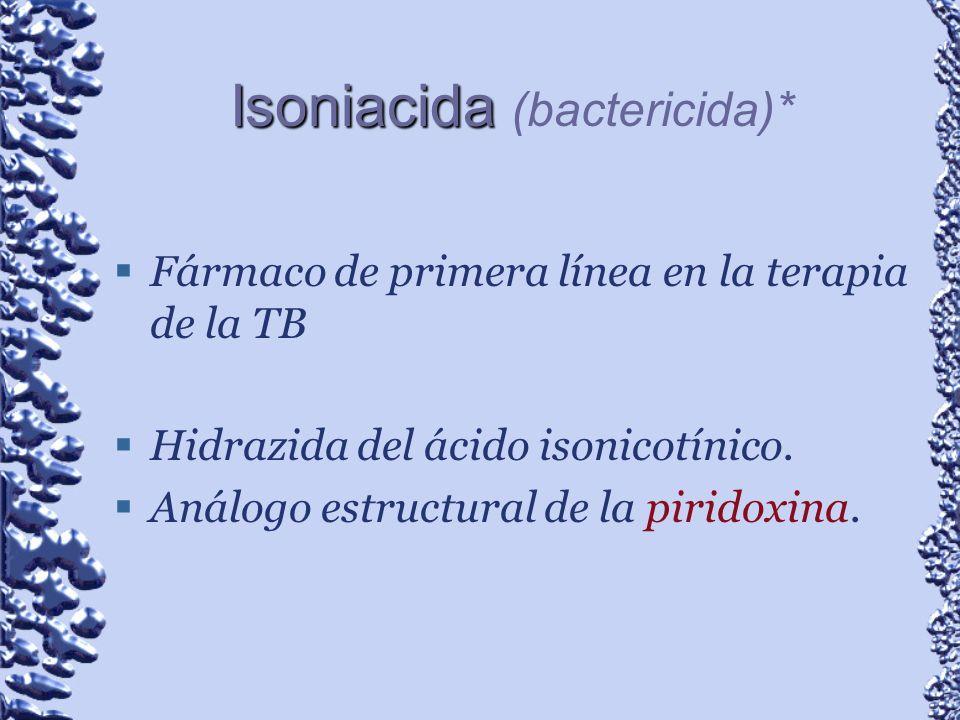 Isoniacida Isoniacida (bactericida)* Fármaco de primera línea en la terapia de la TB Hidrazida del ácido isonicotínico. Análogo estructural de la piri