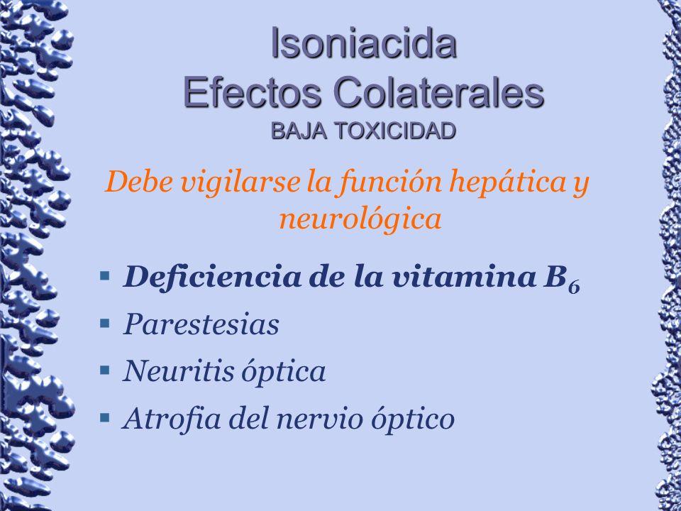 Isoniacida Efectos Colaterales BAJA TOXICIDAD Debe vigilarse la función hepática y neurológica Deficiencia de la vitamina B 6 Parestesias Neuritis ópt