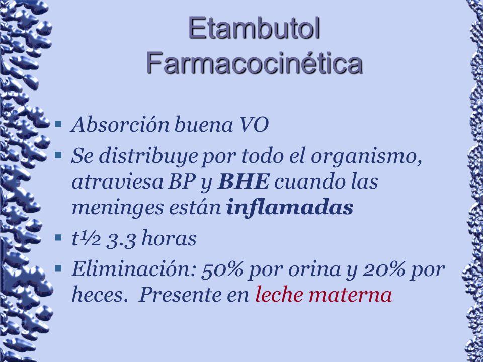 Etambutol Farmacocinética Absorción buena VO Se distribuye por todo el organismo, atraviesa BP y BHE cuando las meninges están inflamadas t½ 3.3 horas