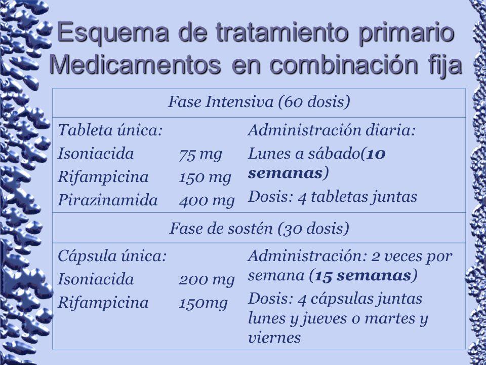 Esquema de tratamiento primario Medicamentos en combinación fija Fase Intensiva (60 dosis) Tableta única: Isoniacida Rifampicina Pirazinamida 75 mg 15