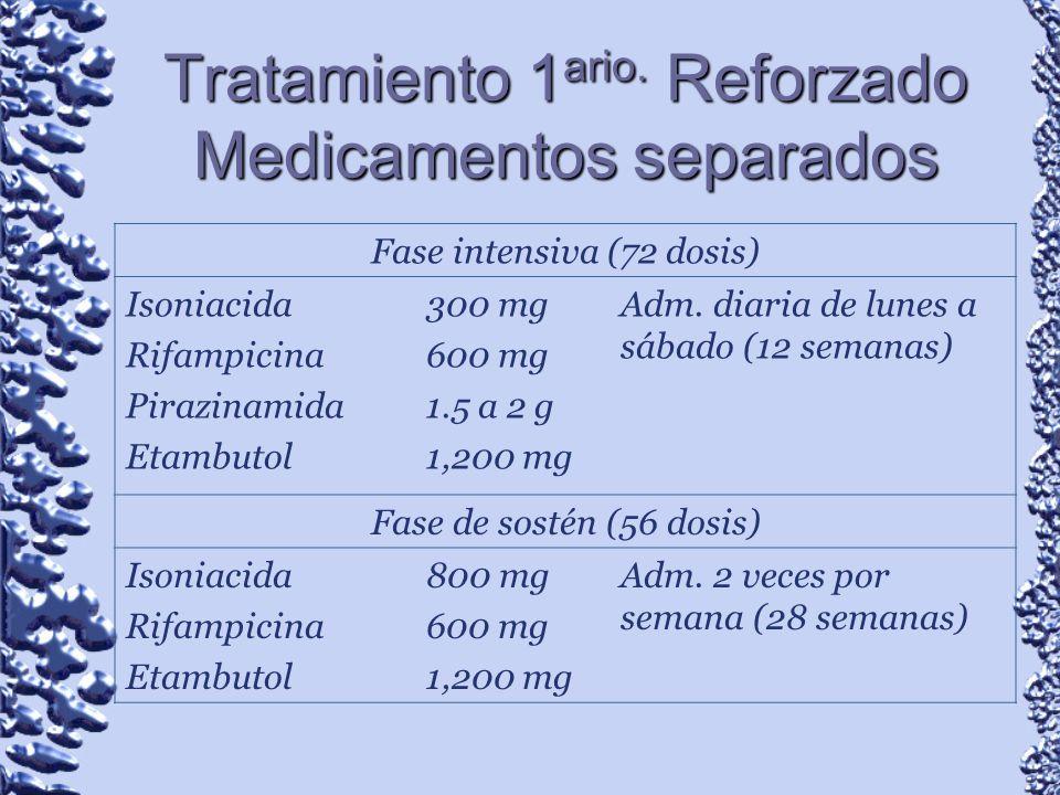 Tratamiento 1 ario. Reforzado Medicamentos separados Fase intensiva (72 dosis) Isoniacida Rifampicina Pirazinamida Etambutol 300 mg 600 mg 1.5 a 2 g 1