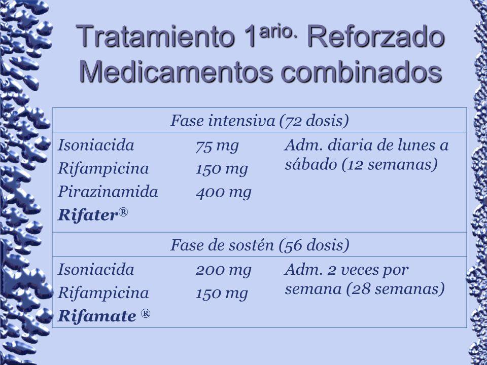 Tratamiento 1 ario. Reforzado Medicamentos combinados Fase intensiva (72 dosis) Isoniacida Rifampicina Pirazinamida Rifater ® 75 mg 150 mg 400 mg Adm.