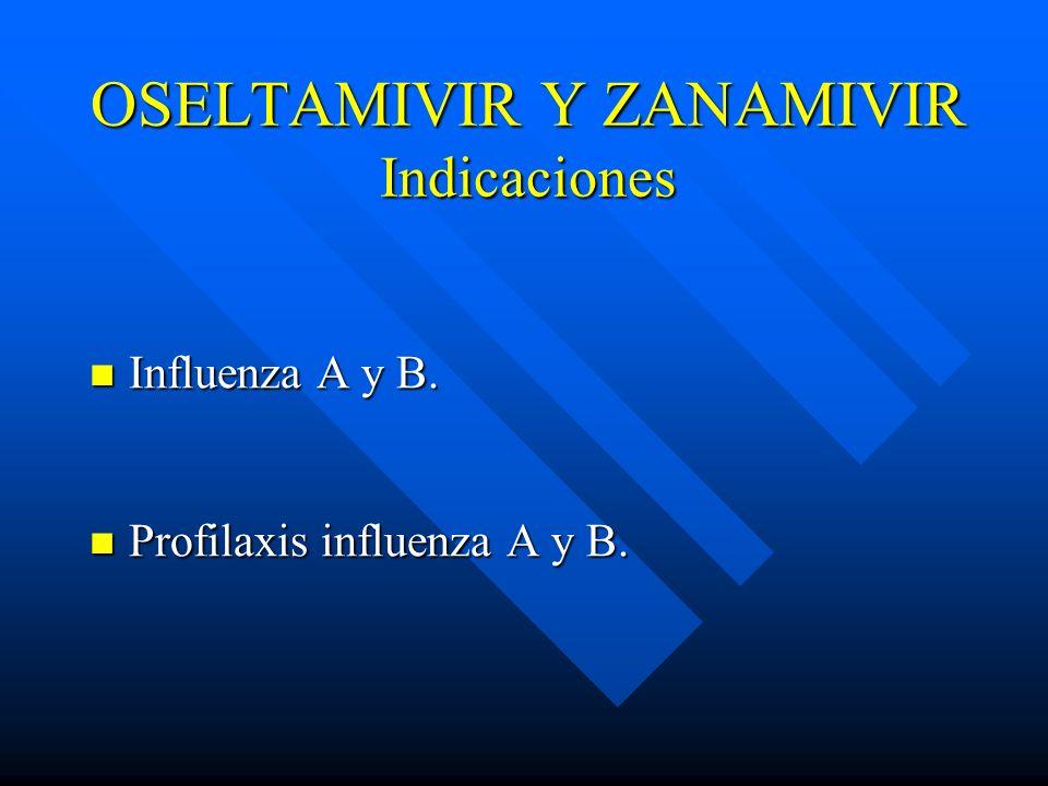 OSELTAMIVIR Y ZANAMIVIR Indicaciones Influenza A y B. Influenza A y B. Profilaxis influenza A y B. Profilaxis influenza A y B.
