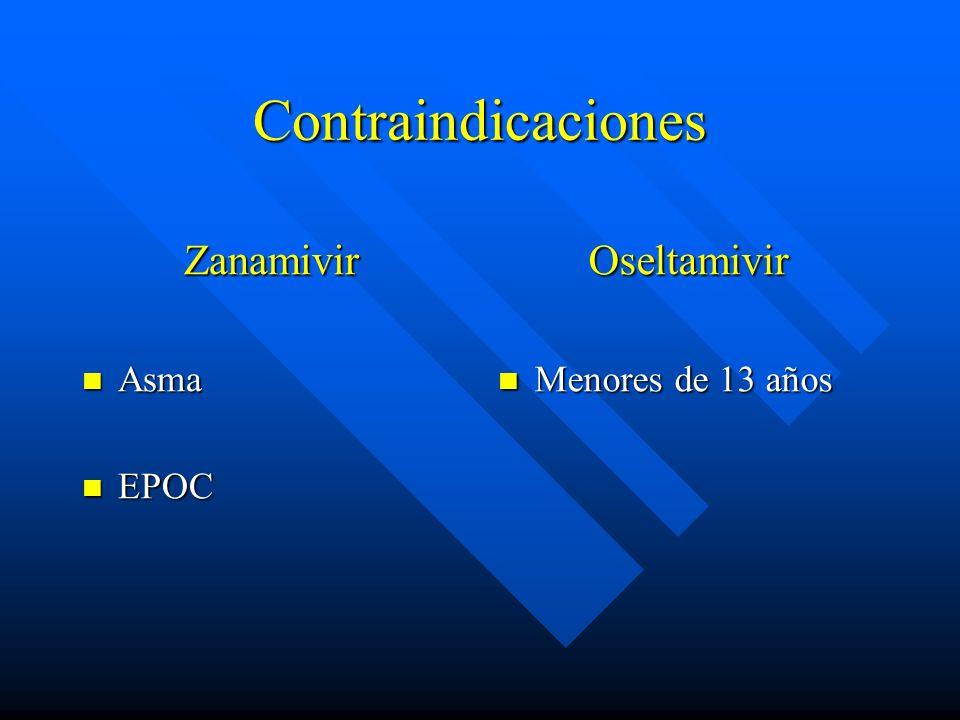Contraindicaciones Zanamivir Asma Asma EPOC EPOC Oseltamivir Menores de 13 años
