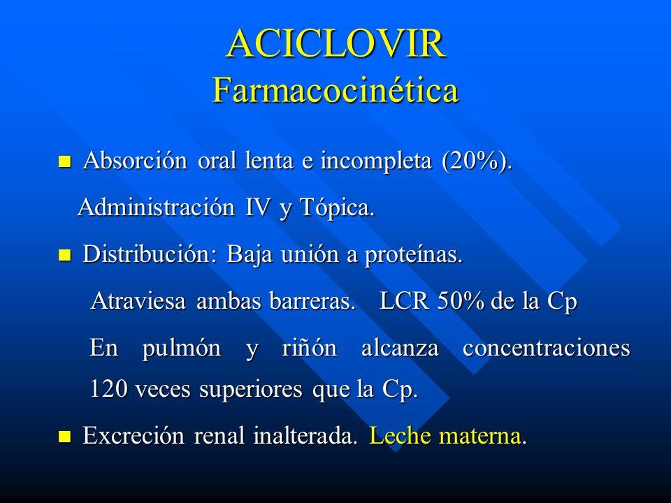 ACICLOVIR Farmacocinética Absorción oral lenta e incompleta (20%). Absorción oral lenta e incompleta (20%). Administración IV y Tópica. Administración