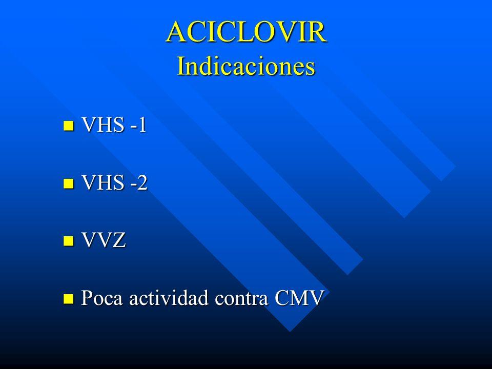 ACICLOVIR Indicaciones VHS -1 VHS -1 VHS -2 VHS -2 VVZ VVZ Poca actividad contra CMV Poca actividad contra CMV