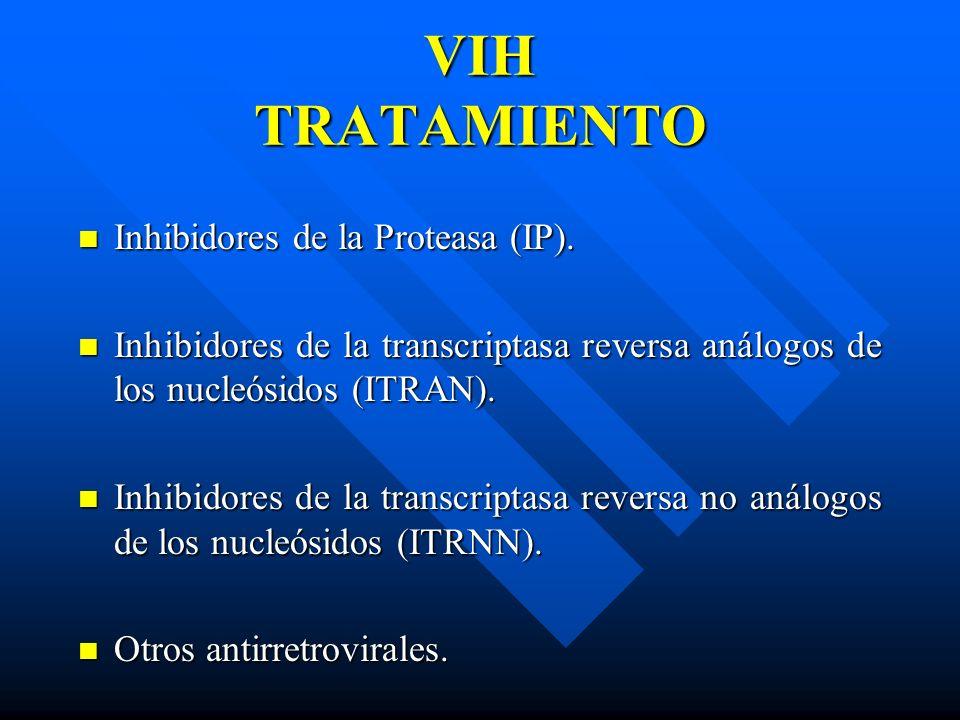 VIH TRATAMIENTO Inhibidores de la Proteasa (IP). Inhibidores de la Proteasa (IP). Inhibidores de la transcriptasa reversa análogos de los nucleósidos