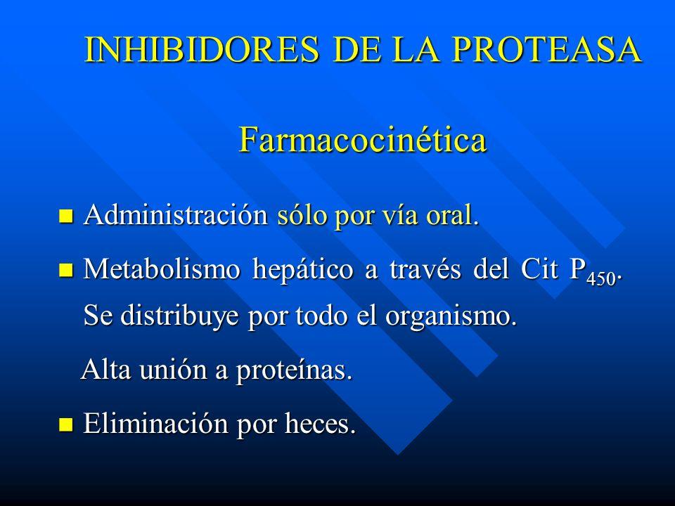 INHIBIDORES DE LA PROTEASA Farmacocinética Administración sólo por vía oral. Administración sólo por vía oral. Metabolismo hepático a través del Cit P