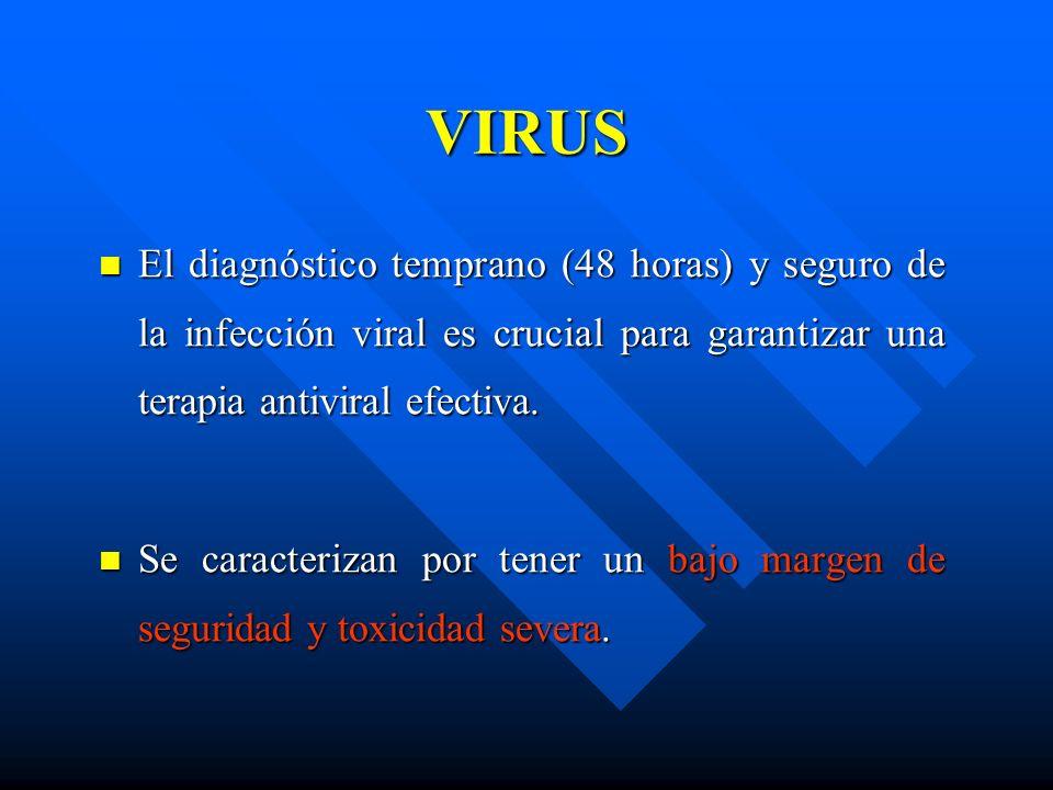 VIRUS El diagnóstico temprano (48 horas) y seguro de la infección viral es crucial para garantizar una terapia antiviral efectiva. El diagnóstico temp