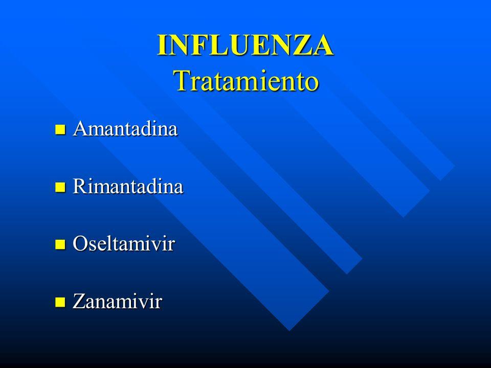 INFLUENZA Tratamiento Amantadina Amantadina Rimantadina Rimantadina Oseltamivir Oseltamivir Zanamivir Zanamivir