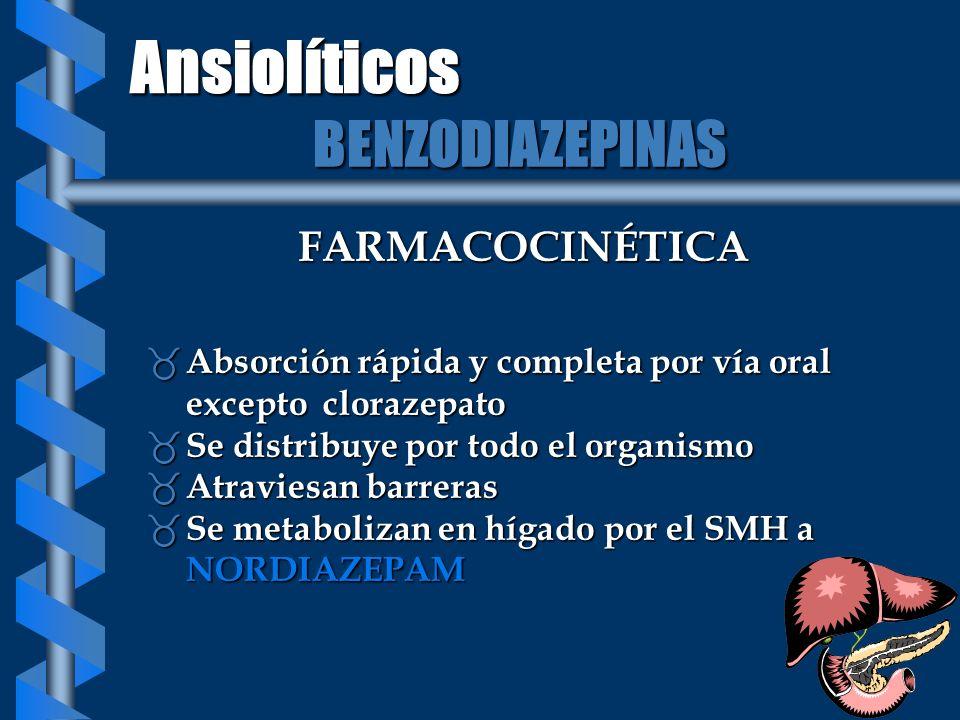 FARMACOCINÉTICA _ Absorción rápida y completa por vía oral excepto clorazepato _ Se distribuye por todo el organismo _ Atraviesan barreras _ Se metabo