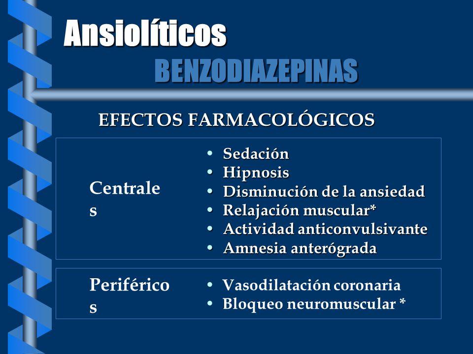 EFECTOS FARMACOLÓGICOS Sedación Hipnosis Hipnosis Disminución de la ansiedad Disminución de la ansiedad Relajación muscular* Relajación muscular* Acti
