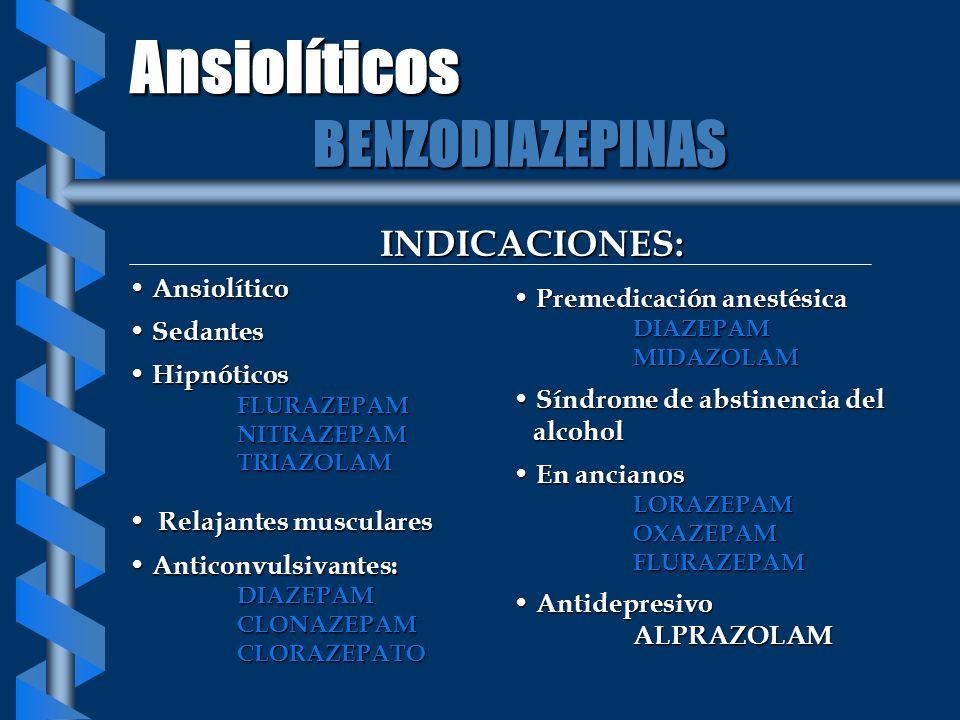 INDICACIONES: Ansiolítico Ansiolítico Sedantes Sedantes Hipnóticos Hipnóticos FLURAZEPAM FLURAZEPAM NITRAZEPAM NITRAZEPAM TRIAZOLAM TRIAZOLAM Relajant