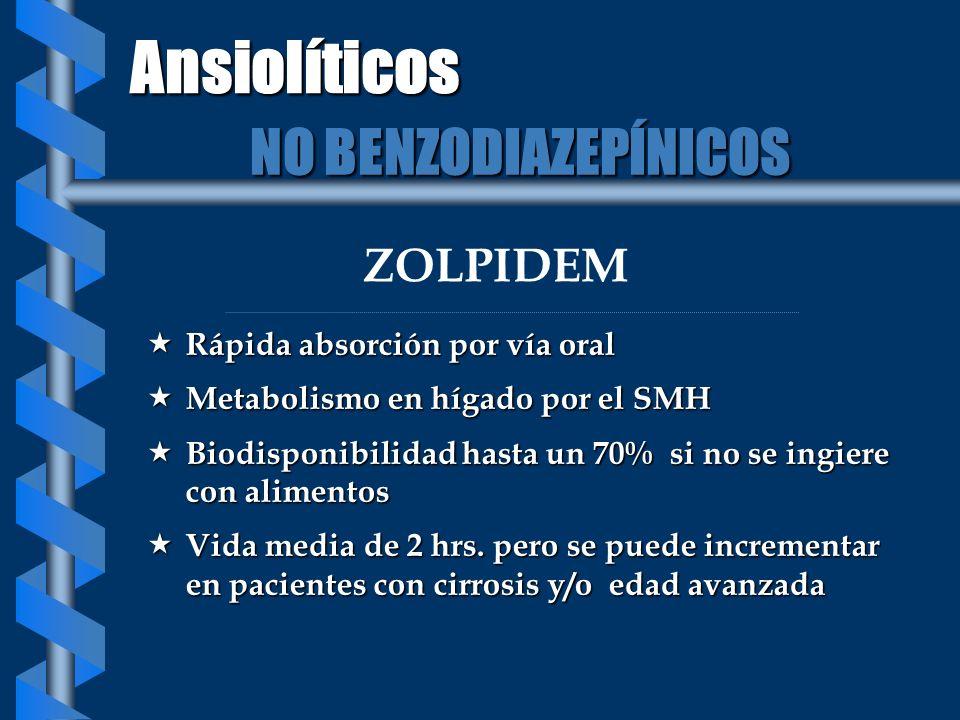 ZOLPIDEM Rápida absorción por vía oral Rápida absorción por vía oral Metabolismo en hígado por el SMH Metabolismo en hígado por el SMH Biodisponibilid
