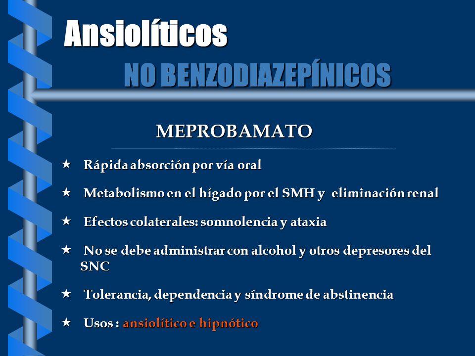 MEPROBAMATO Rápida absorción por vía oral Rápida absorción por vía oral Metabolismo en el hígado por el SMH y eliminación renal Metabolismo en el híga