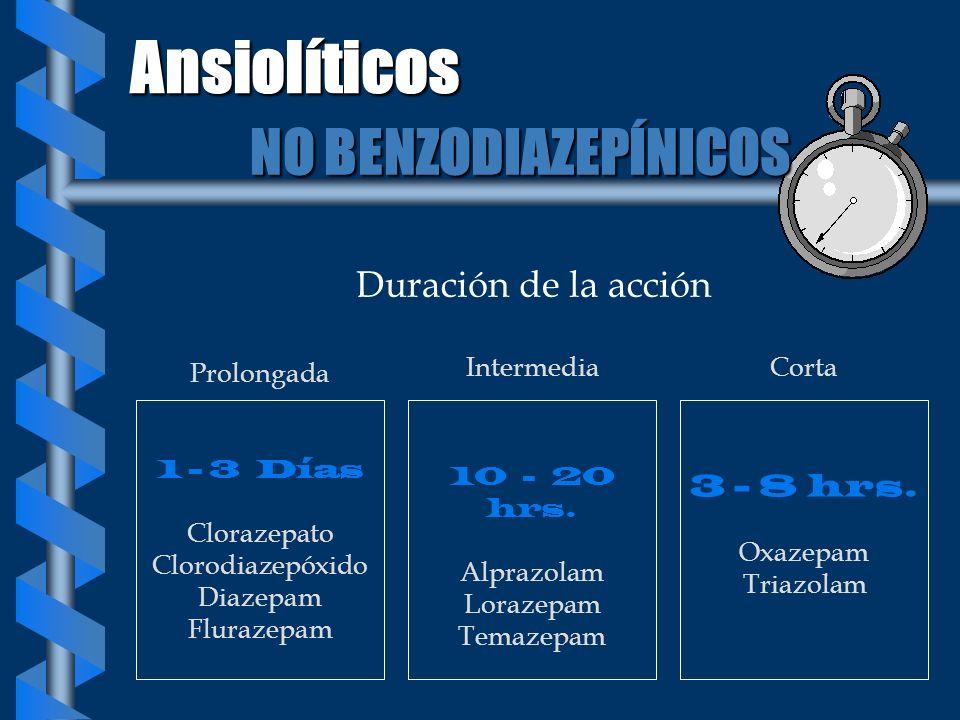 Duración de la acción Prolongada 1 - 3 Días Clorazepato Clorodiazepóxido Diazepam Flurazepam Intermedia 10 - 20 hrs. Alprazolam Lorazepam Temazepam Co