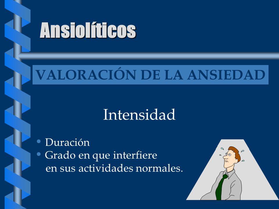 Ansiolíticos VALORACIÓN DE LA ANSIEDAD Intensidad Duración Grado en que interfiere en sus actividades normales.