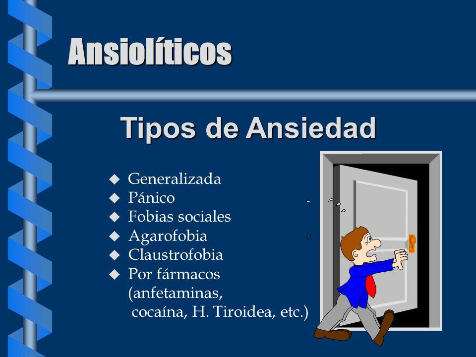 Ansiolíticos Tipos de Ansiedad Generalizada Pánico Fobias sociales Agarofobia Claustrofobia Por fármacos (anfetaminas, cocaína, H. Tiroidea, etc.)