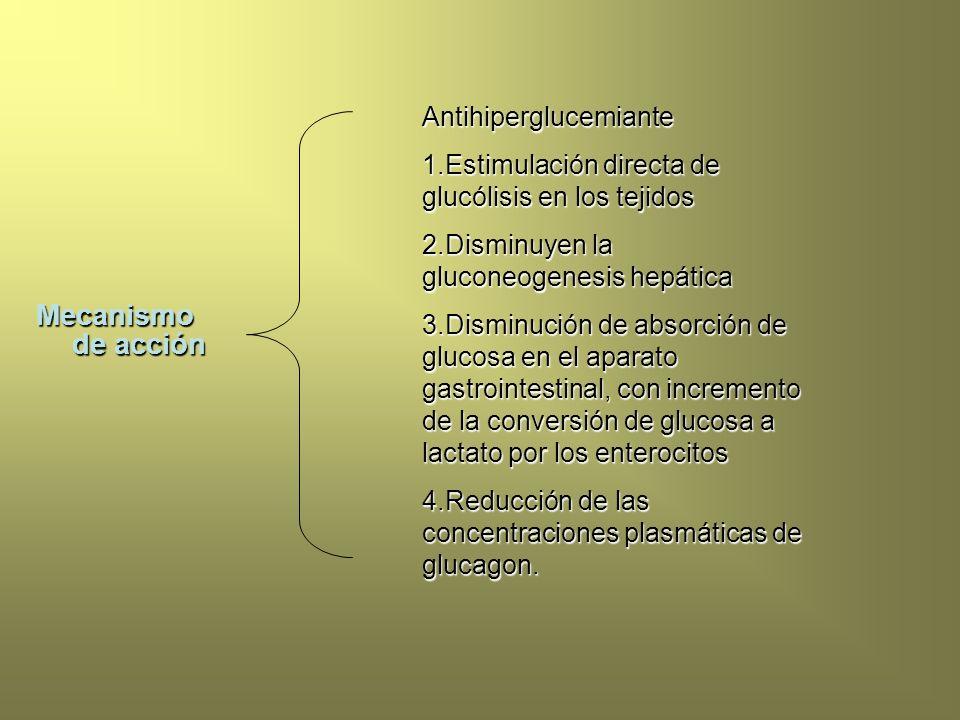 Mecanismo de acción Antihiperglucemiante 1.Estimulación directa de glucólisis en los tejidos 2.Disminuyen la gluconeogenesis hepática 3.Disminución de