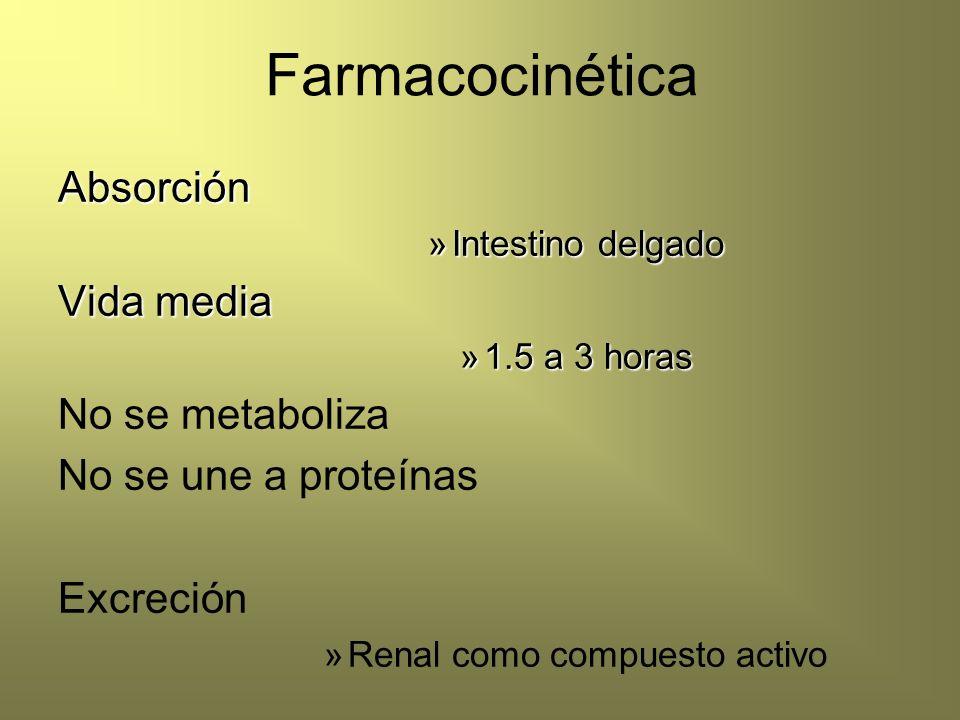 FarmacocinéticaAbsorción »Intestino delgado Vida media »1.5 a 3 horas No se metaboliza No se une a proteínas Excreción »Renal como compuesto activo