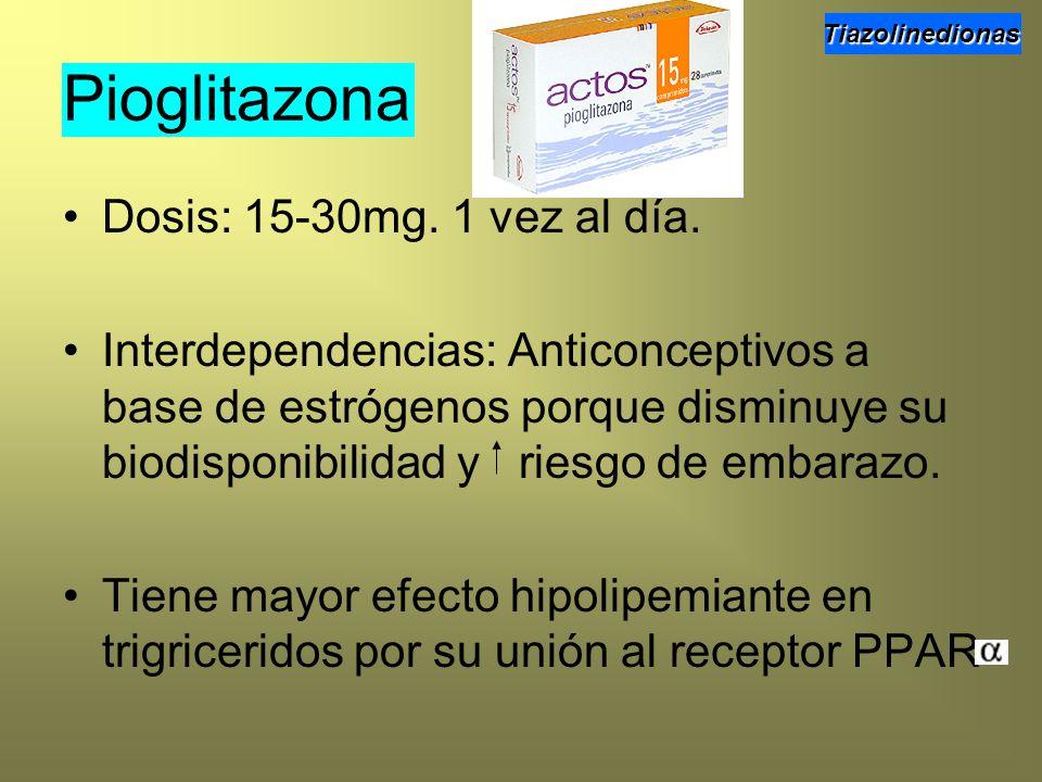 Dosis: 15-30mg. 1 vez al día. Interdependencias: Anticonceptivos a base de estrógenos porque disminuye su biodisponibilidad y riesgo de embarazo. Tien