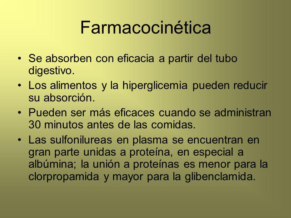 Farmacocinética Se absorben con eficacia a partir del tubo digestivo. Los alimentos y la hiperglicemia pueden reducir su absorción. Pueden ser más efi