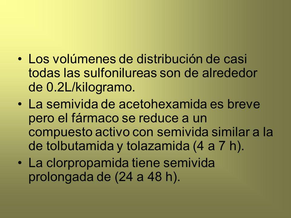 Los volúmenes de distribución de casi todas las sulfonilureas son de alrededor de 0.2L/kilogramo. La semivida de acetohexamida es breve pero el fármac