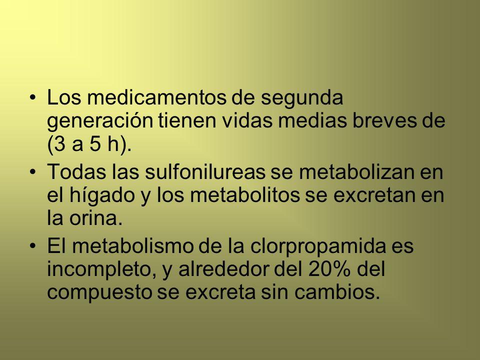 Los medicamentos de segunda generación tienen vidas medias breves de (3 a 5 h). Todas las sulfonilureas se metabolizan en el hígado y los metabolitos