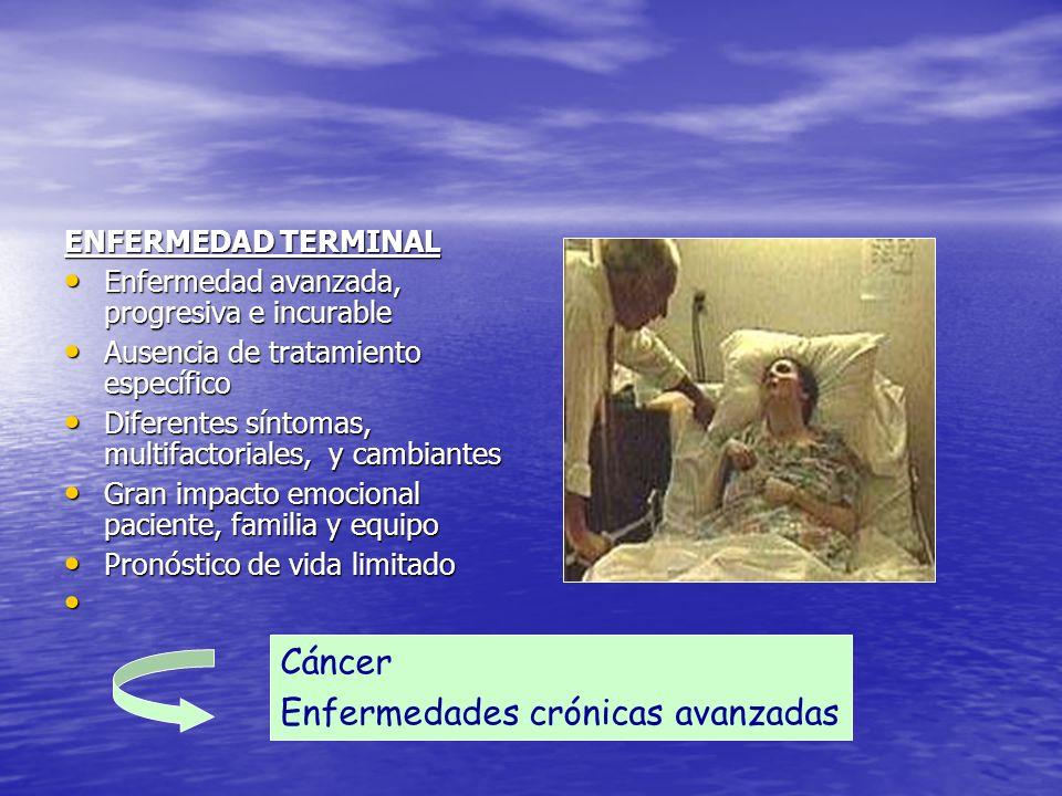 ENFERMEDAD TERMINAL Enfermedad avanzada, progresiva e incurable Enfermedad avanzada, progresiva e incurable Ausencia de tratamiento específico Ausenci