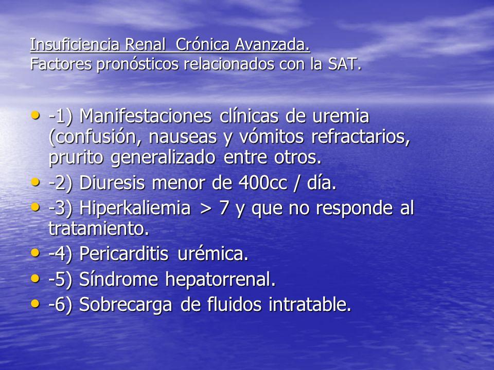 Insuficiencia Renal Crónica Avanzada. Factores pronósticos relacionados con la SAT. -1) Manifestaciones clínicas de uremia (confusión, nauseas y vómit