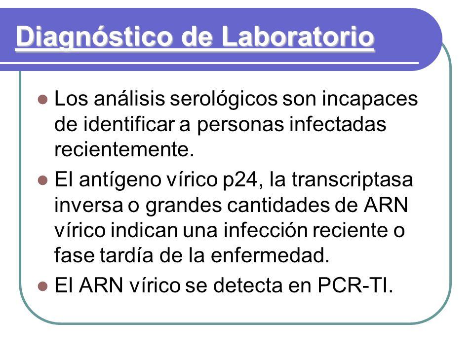 Diagnóstico de Laboratorio Los análisis serológicos son incapaces de identificar a personas infectadas recientemente. El antígeno vírico p24, la trans