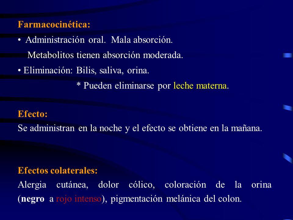 Farmacocinética: Administración oral. Mala absorción. Metabolitos tienen absorción moderada. Eliminación: Bilis, saliva, orina. * Pueden eliminarse po