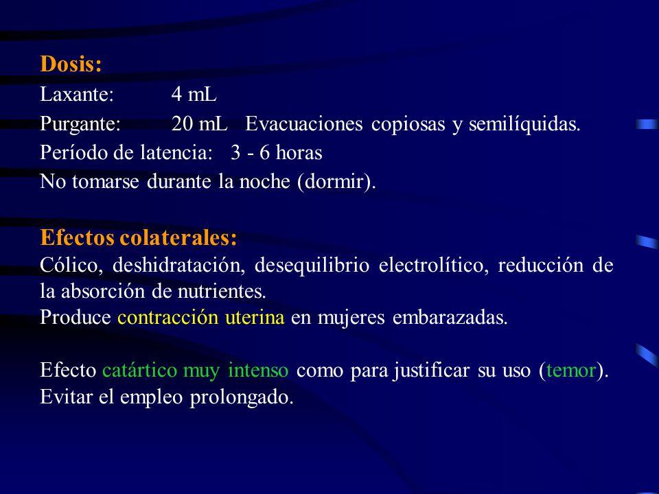 Dosis: Laxante: 4 mL Purgante: 20 mL Evacuaciones copiosas y semilíquidas. Período de latencia: 3 - 6 horas No tomarse durante la noche (dormir). Efec