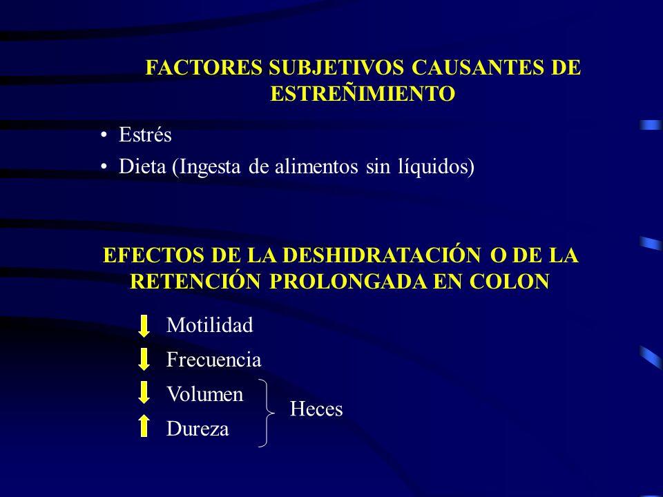 FACTORES SUBJETIVOS CAUSANTES DE ESTREÑIMIENTO Estrés Dieta (Ingesta de alimentos sin líquidos) EFECTOS DE LA DESHIDRATACIÓN O DE LA RETENCIÓN PROLONG