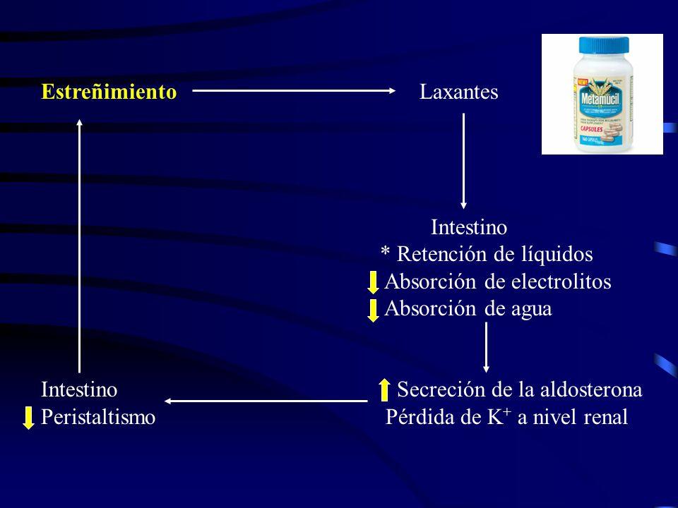 Estreñimiento Laxantes Intestino * Retención de líquidos Absorción de electrolitos Absorción de agua Intestino Secreción de la aldosterona Peristaltis